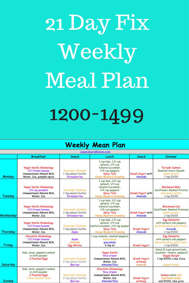 Photo of #auf #fitness #ketogenic meal plans #konzentriert #verpflegungsplan Verpflegungs…