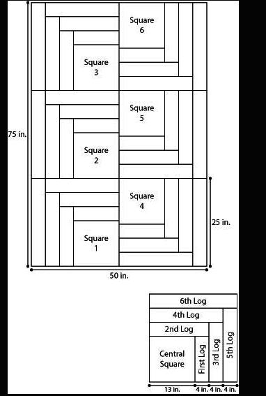Slip Stitch Sampler Afghan Diagram Slip Stitch