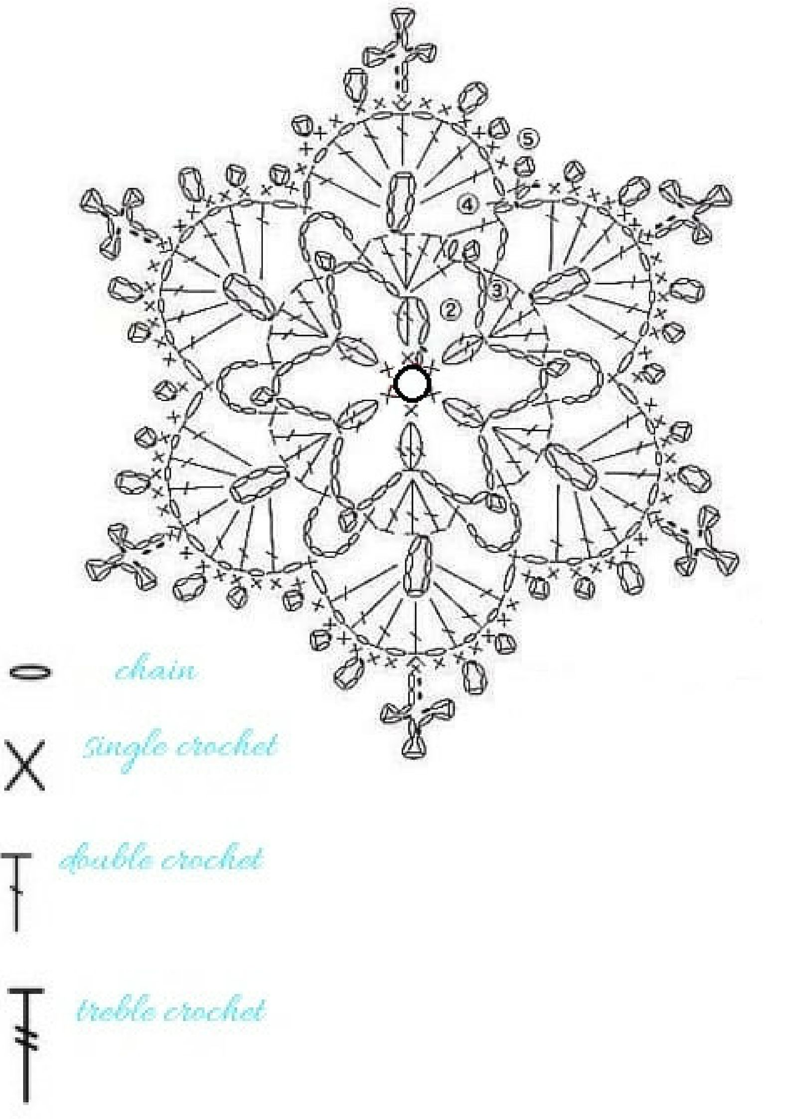 15 Crochet Snowflakes Patterns Free Patterns With Images