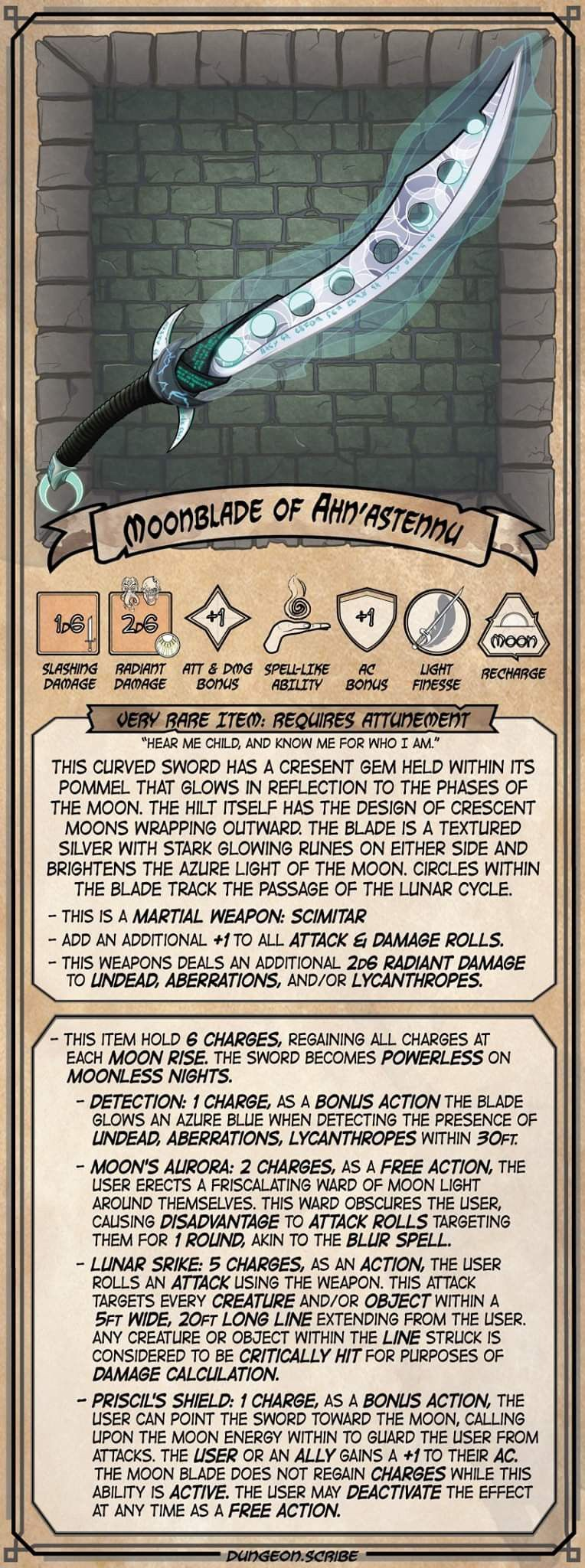 Pin By Sandaf Friberg On Dungeons And Dragons In 2020 Dungeons And Dragons Homebrew Dnd Dragons Dnd 5e Homebrew
