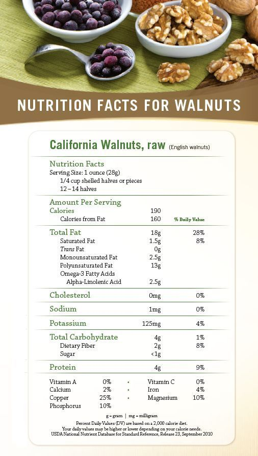 Walnuts health benefits, Eat nutritious walnuts raw, soaked or roasted daily #walnutsnutrition Nuts are one of the best superfoods for overall health. Here are 10 health benefits of eating walnuts everyday #healthbenefits #nutrition #healthyfood #walnuts #healthylife #fitness #walnutsnutrition Walnuts health benefits, Eat nutritious walnuts raw, soaked or roasted daily #walnutsnutrition Nuts are one of the best superfoods for overall health. Here are 10 health benefits of eating walnuts everyday #walnutsnutrition