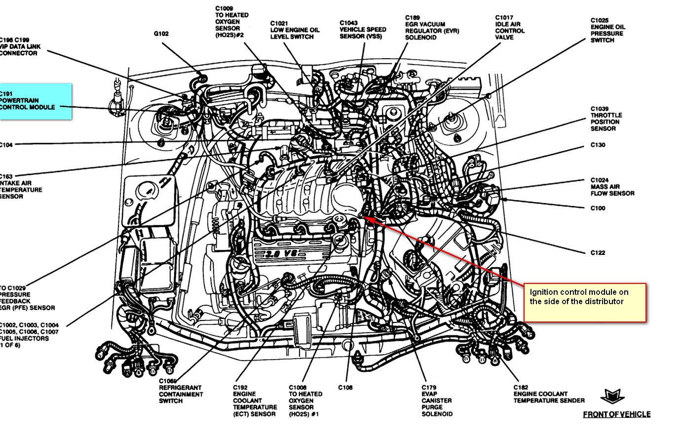 medium resolution of location of ignition module 95 taurus the powertrain control module pcm c191 is located on the top