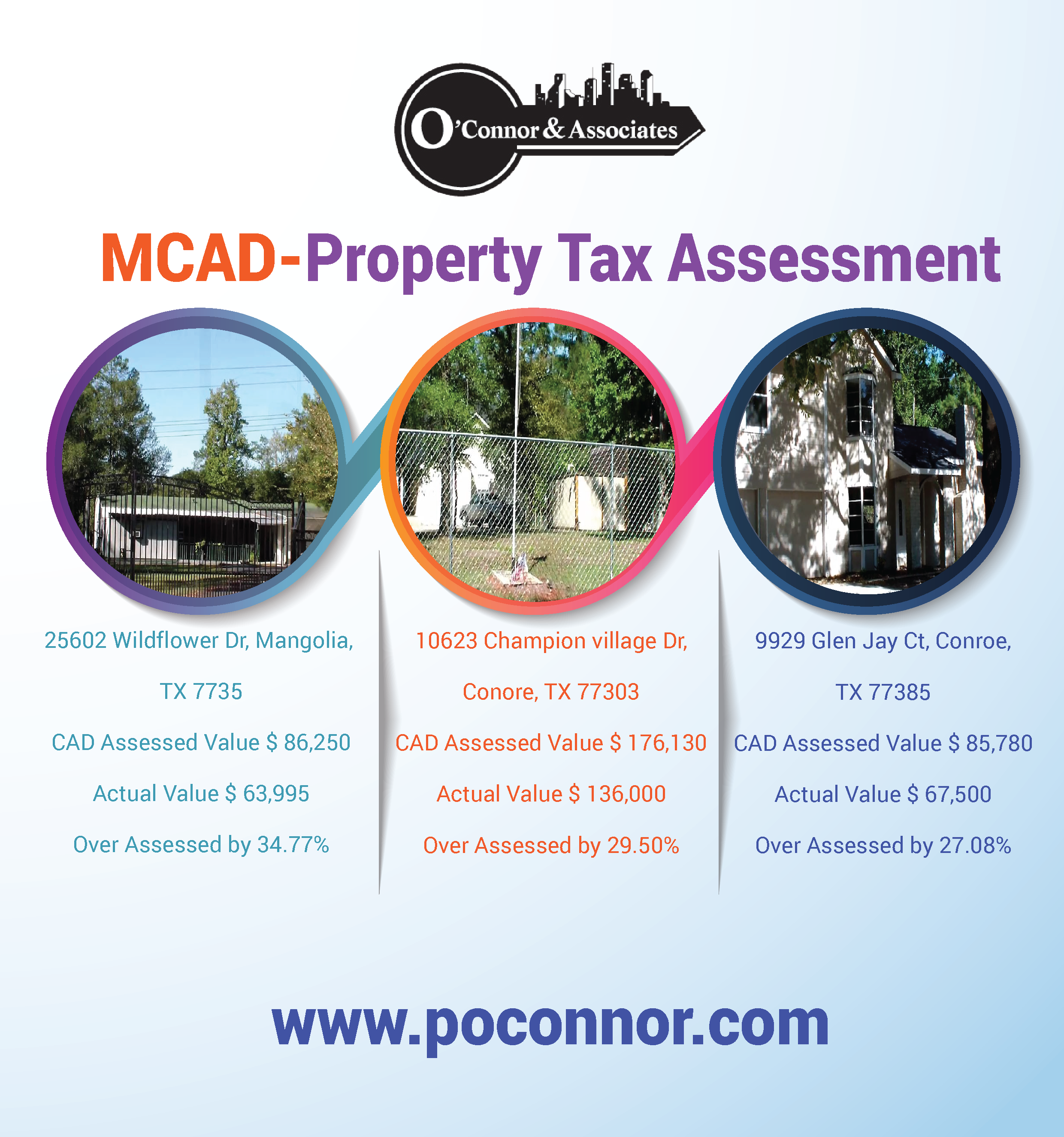 mcad tx Montgomery county property tax assessment, MCAD property assessment ...