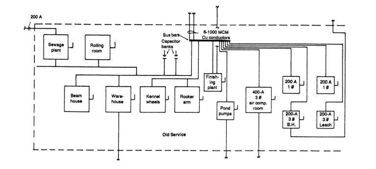 Electrical Panel Board Diagram Pdf 2018 Dorable Distribution Board Ornament Best For