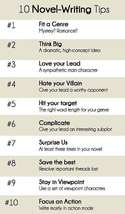 Ten Vital Novel Writing Tips Infographic