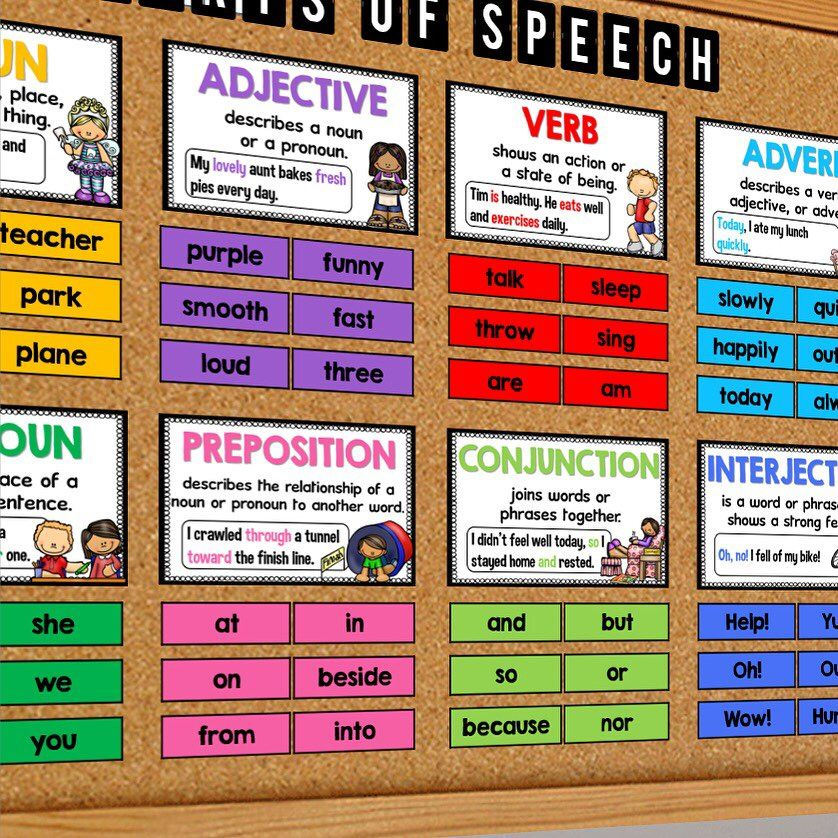 pronouns as a part of speech Parts of speech chapter 2 - nouns a noun is often defined as a word which names a person, place or thing here are some examples of nouns: boy, river, friend, mexico.