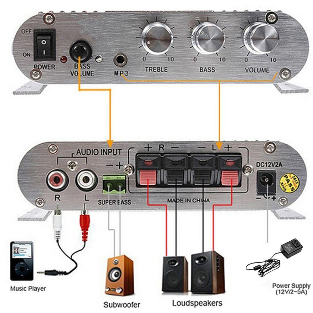 Nuevo 200 W amplificador del coche LP838 12 V Smart Mini
