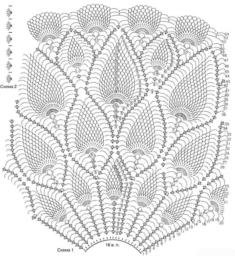 Patrón de tejer de la falda: | FALDAS | Pinterest