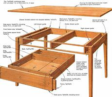 Making A Writing Desk Woodworking Desk Plans Woodworking Plans Book Woodworking Articles