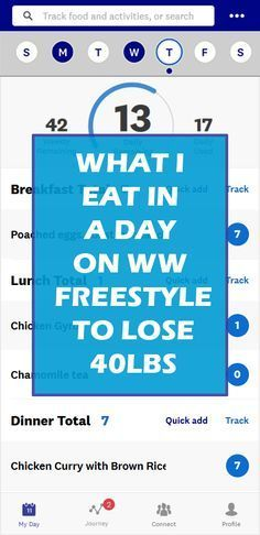 Photo of This is what I eat on a typical day or so on WW Freestyle to lose over 40lbs! #w…