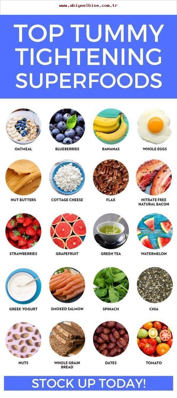 17 beste Lebensmittel zu essen, wenn Sie schnell Gewicht verlieren möchten. - ...,17 best foods to eat if you want to lose weight fast. - ... 17 beste Lebensmittel, die man essen kann, wenn man schnell abnehm...,