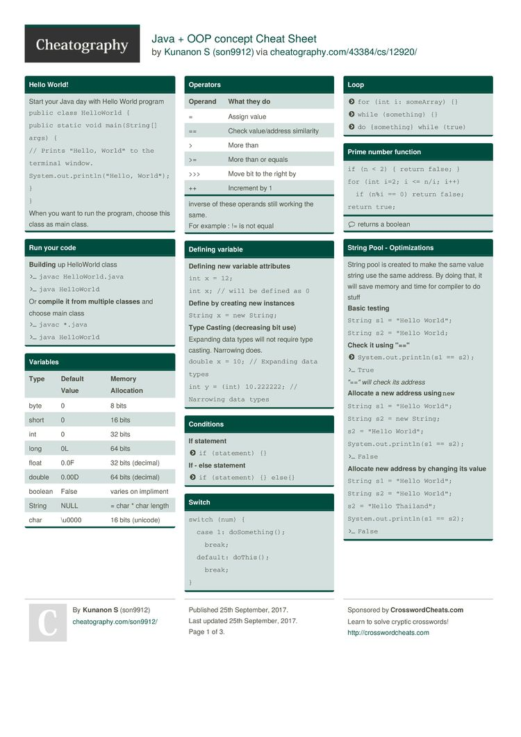 Java oop concept cheat sheet by son9912 httpwww