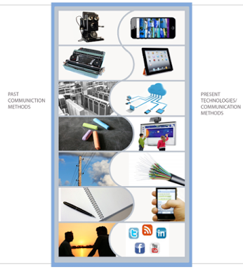F-6 Digital Technologies MOOC - Task 4: Digital Systems - Community - Google+