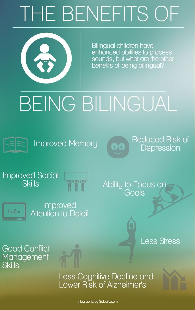 the importance of being bilingual. essay Being bilingual may alter neurological structures in your brain bilingual brains show differences from monolingual brains in terms of neuronal activation as well as in their actual structure there are differences within bilinguals as well, which may be due to the different experiences of the individuals.