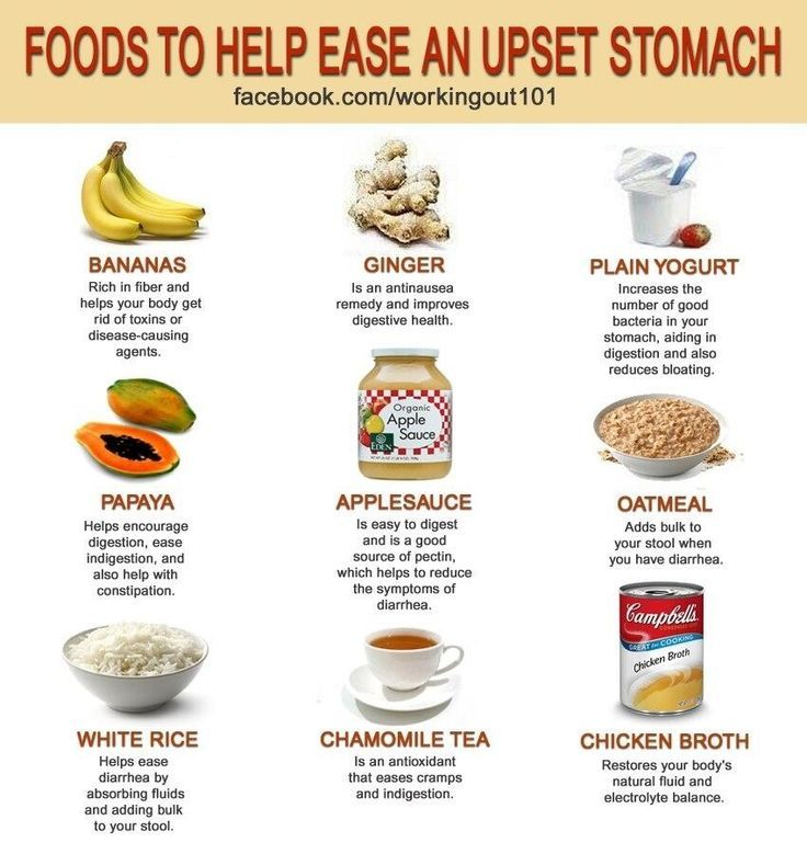 how to get rid of gas buildup in stomach