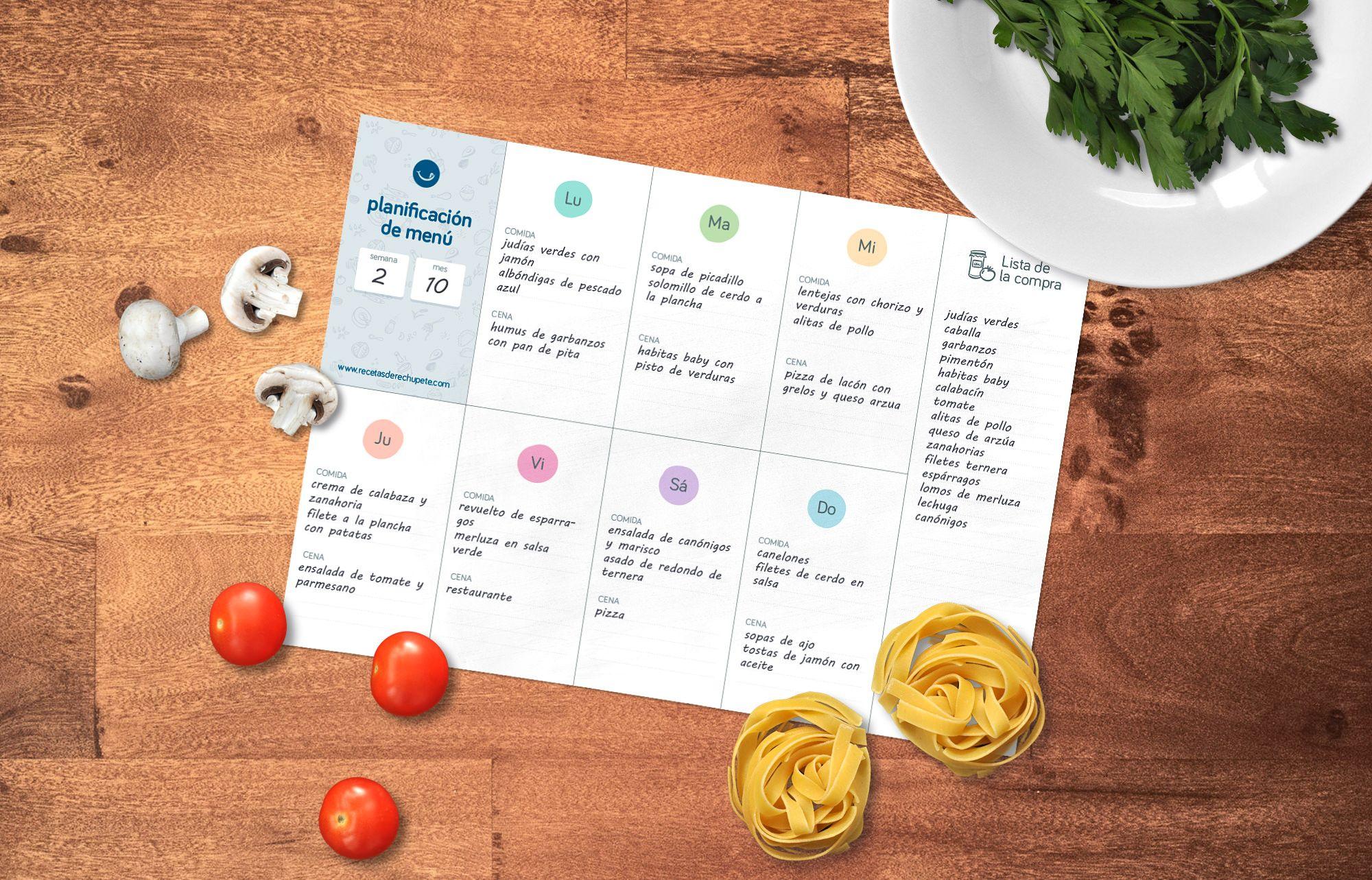 Plantilla de menú semanal para imprimir | Plantillas de menú, Menú ...