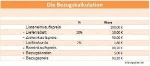 Bezugskalkulation Bezugspreis Berechnen Handelskalkulation Kaufmannisches Rechnen Betriebswirtschaft Lernen