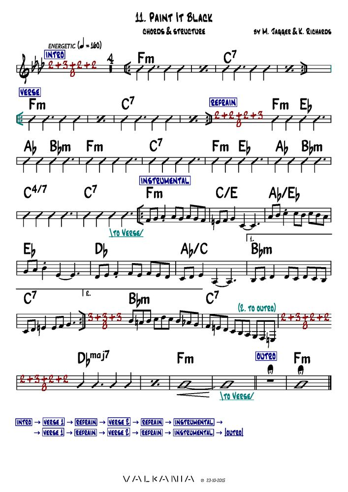 Chords for Valkania-paint It Black, a Balkan Rock Fusion Song in 9/8 ...