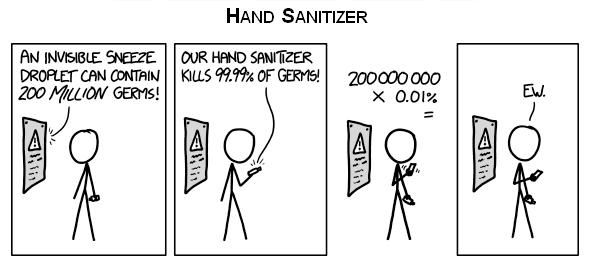 From The Phe Email List Math Jokes Hand Sanitizer Math Humor