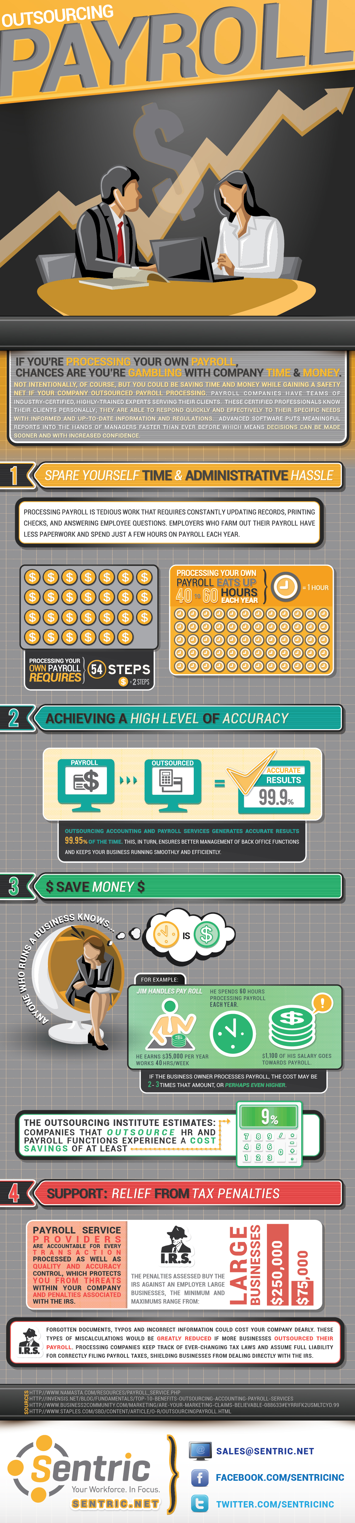 Benefits Of Outsourcing Payroll Financial Accounting Infographic Fun Facts