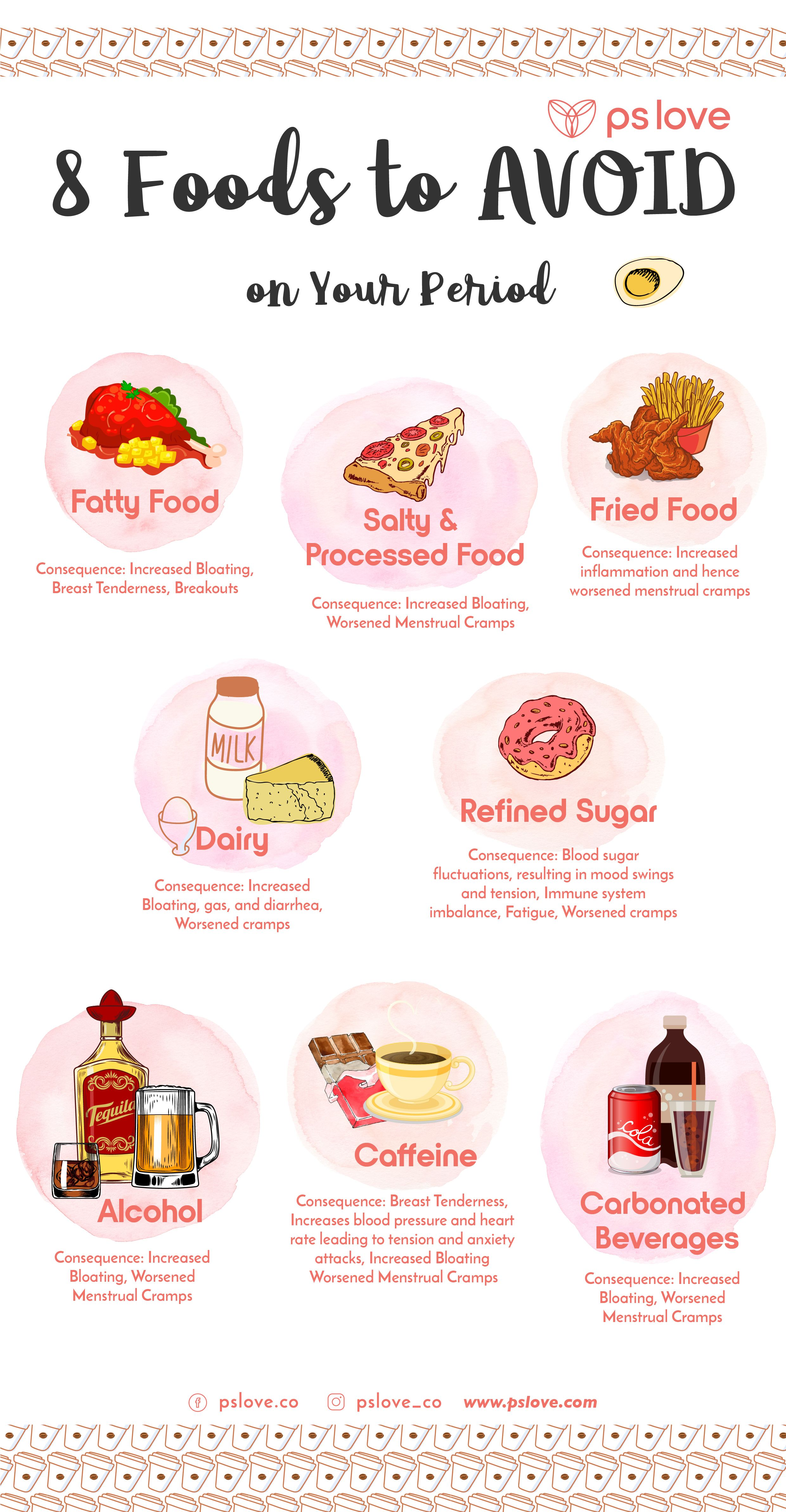 8 foods to avoid on your period to prevent unwanted