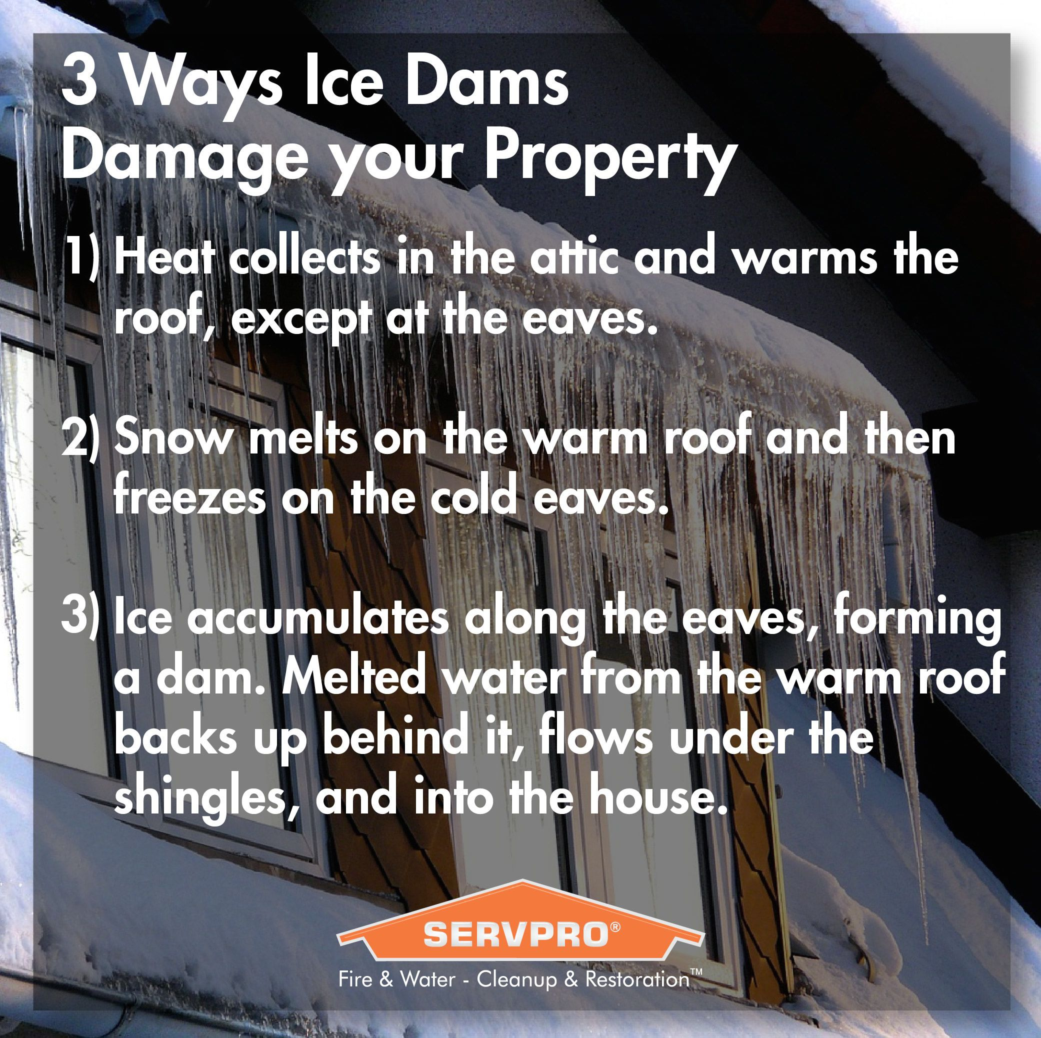 Ice Dams Damage Property Ice Dams Warm Roof Damage Restoration