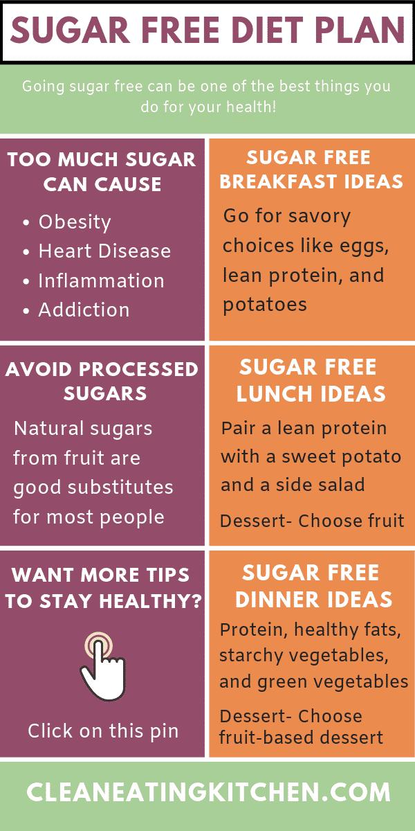 a no sugar diet