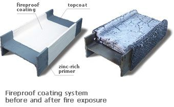 Fire Protection Of Constructions Metal Constructions Metal Fire