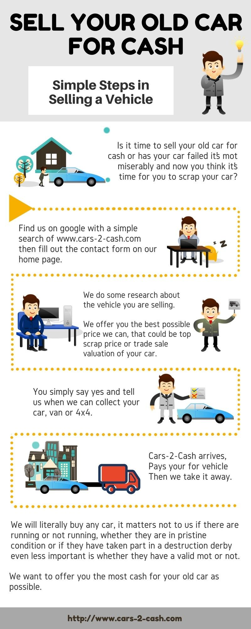 Sell Your Old Car For Cash https://www.liveinfographic.com/i/sell ...