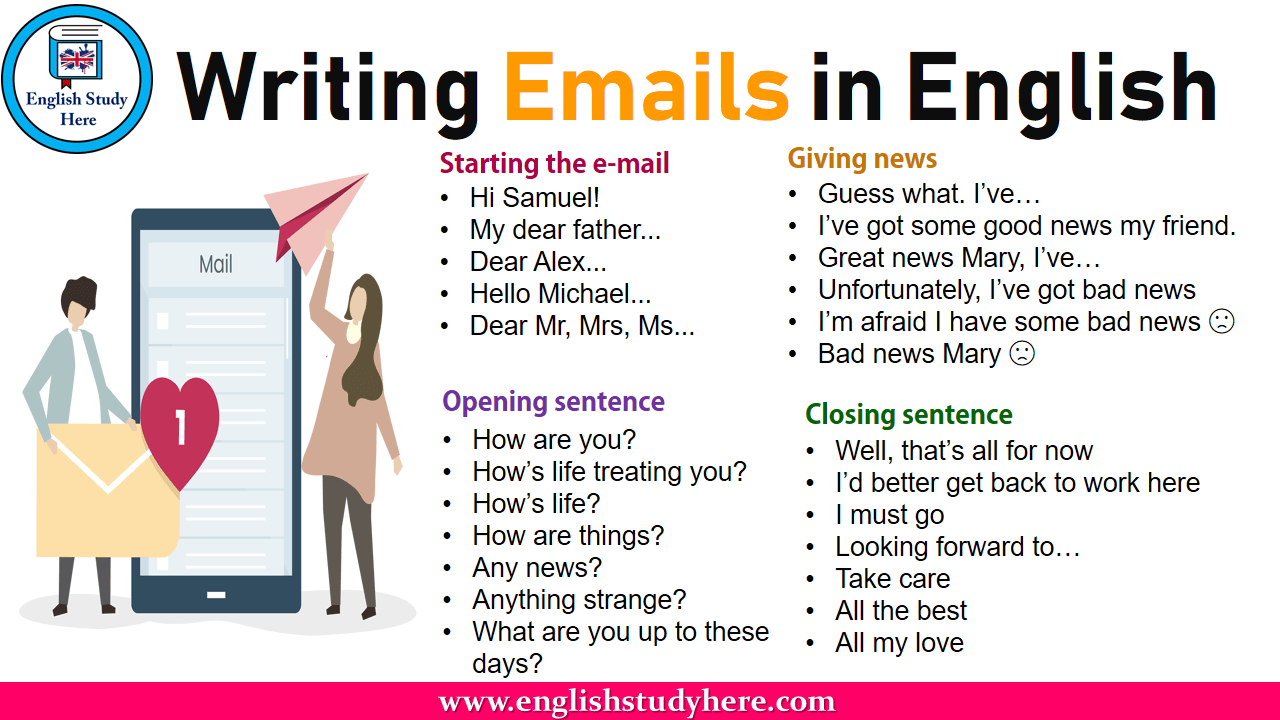 english writing emails  how to write an email in english