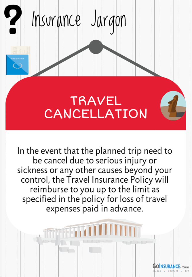 Travel Cancellation Travel insurance policy, Travel