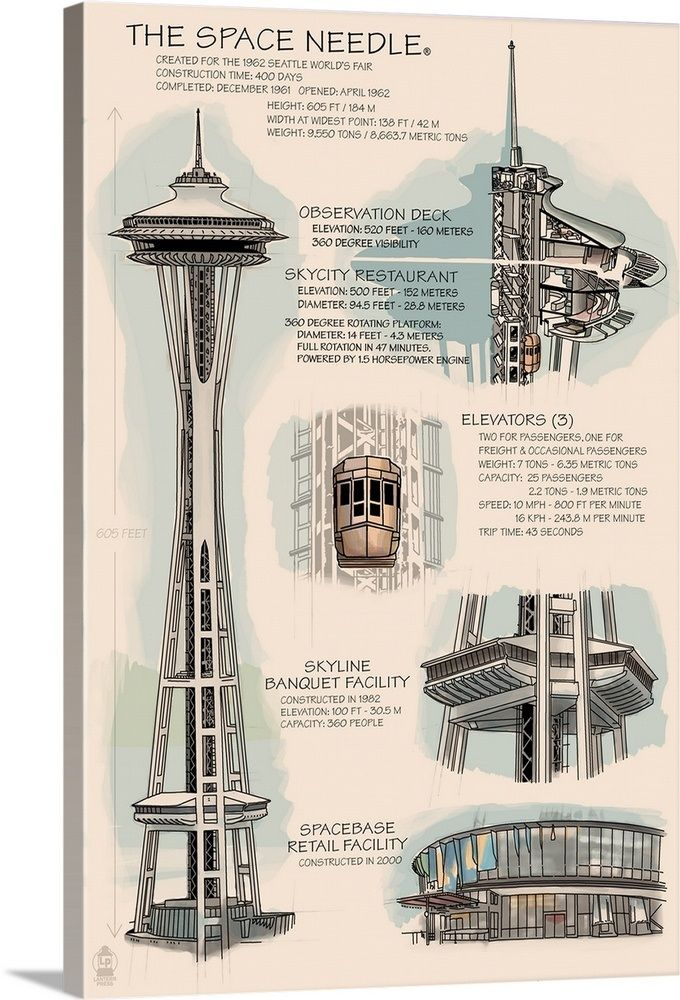 Space Needle Technical Drawing Naturals Retro Travel Poster Technical Drawing Space Needle Natural Lanterns