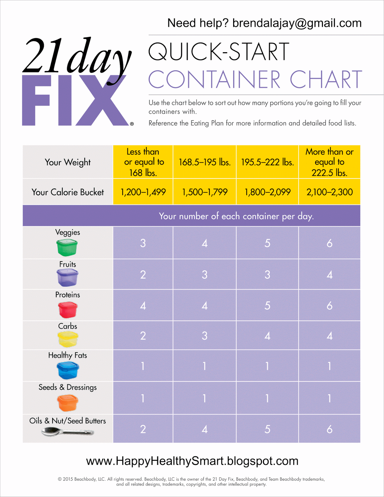 Happy healthy smart day fix how do  know many containers am allowed each also rh pinterest