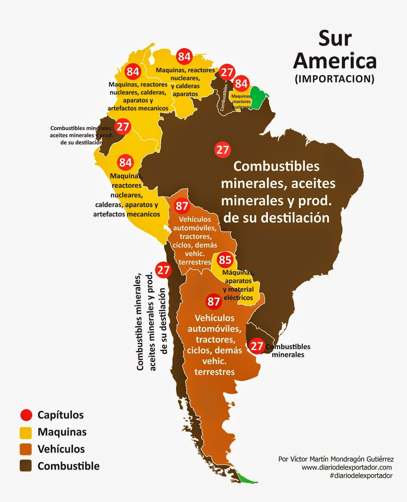 El mapa de los productos más importados por Sudamérica | IMPORT ...