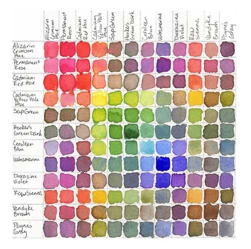 Colour Charts Paint Palette Watercolor Mixing Art Lessons