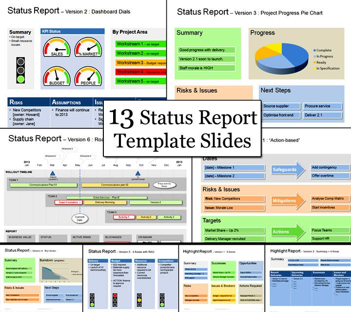 weekly project status report format