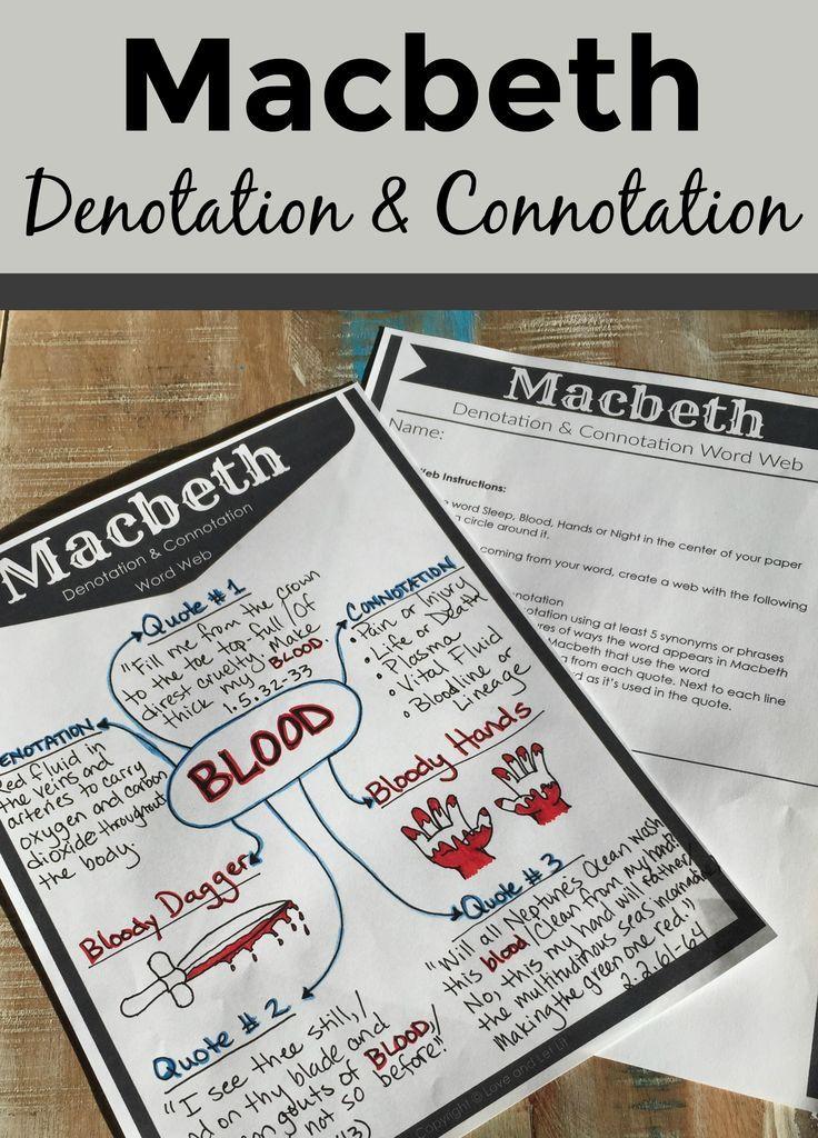 007 Macbeth Connotation and Denotation Word Web Activity