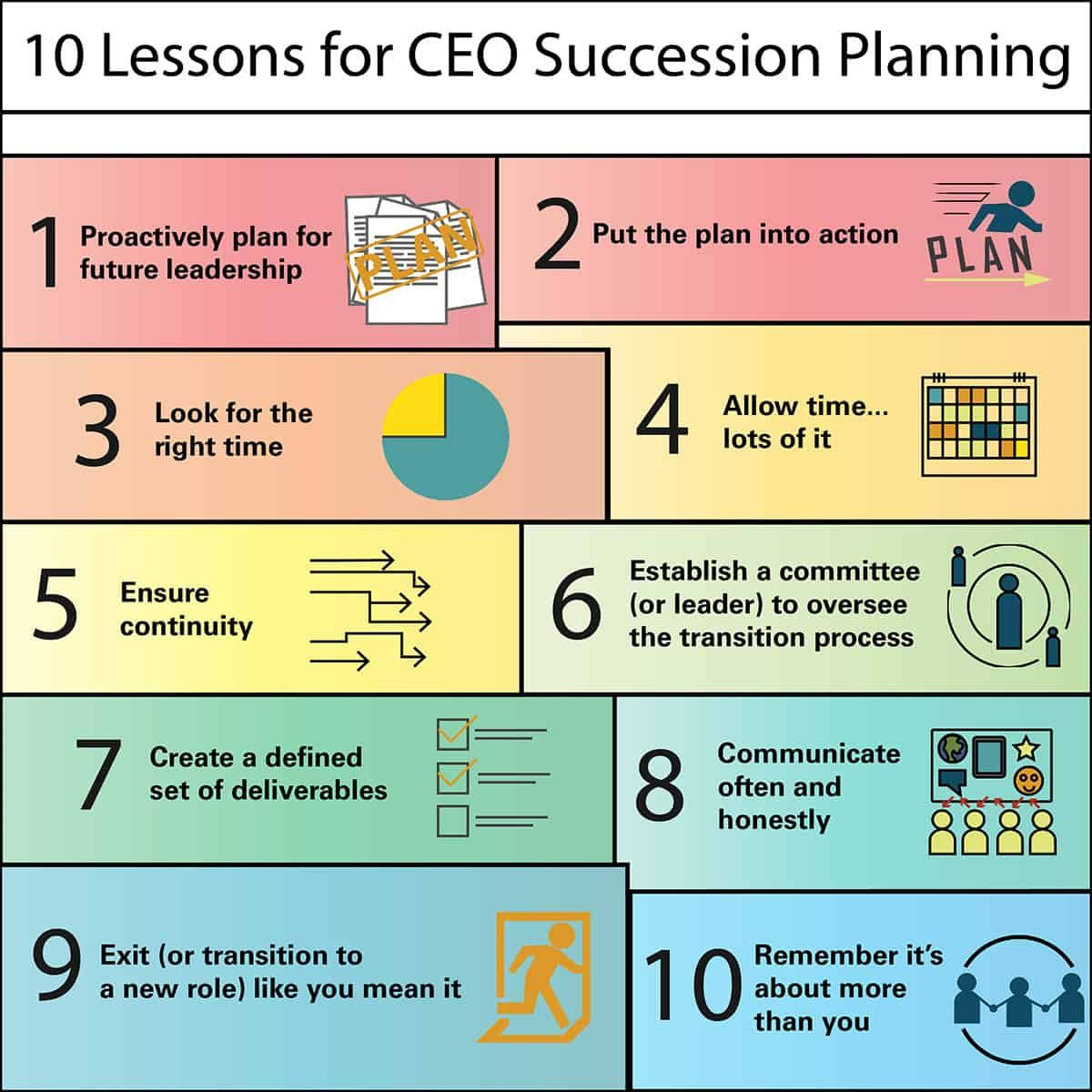 Graceful Exit Succession Planning for HighPerforming