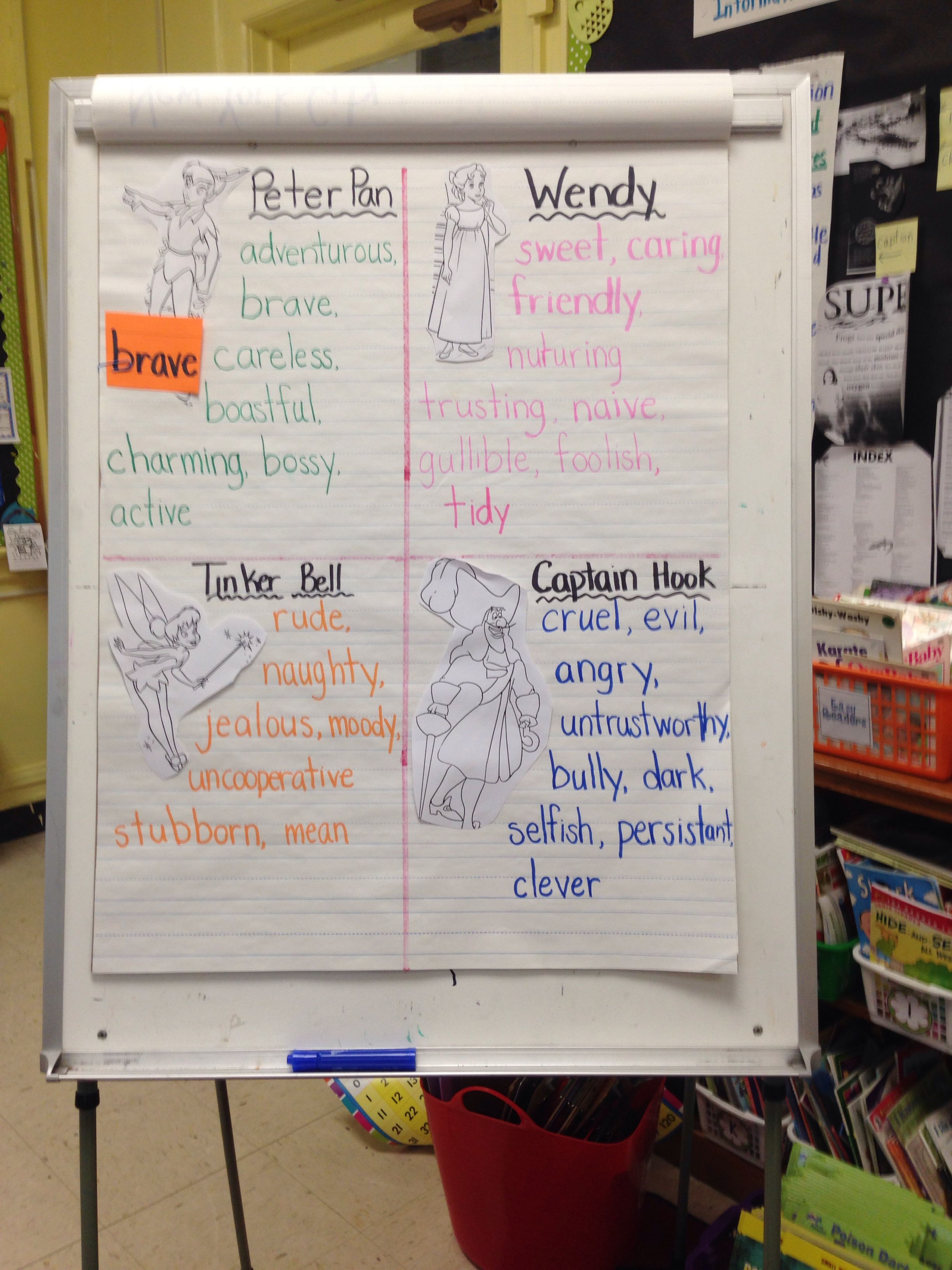 hight resolution of character traits. Peter Pan   Peter pan characters