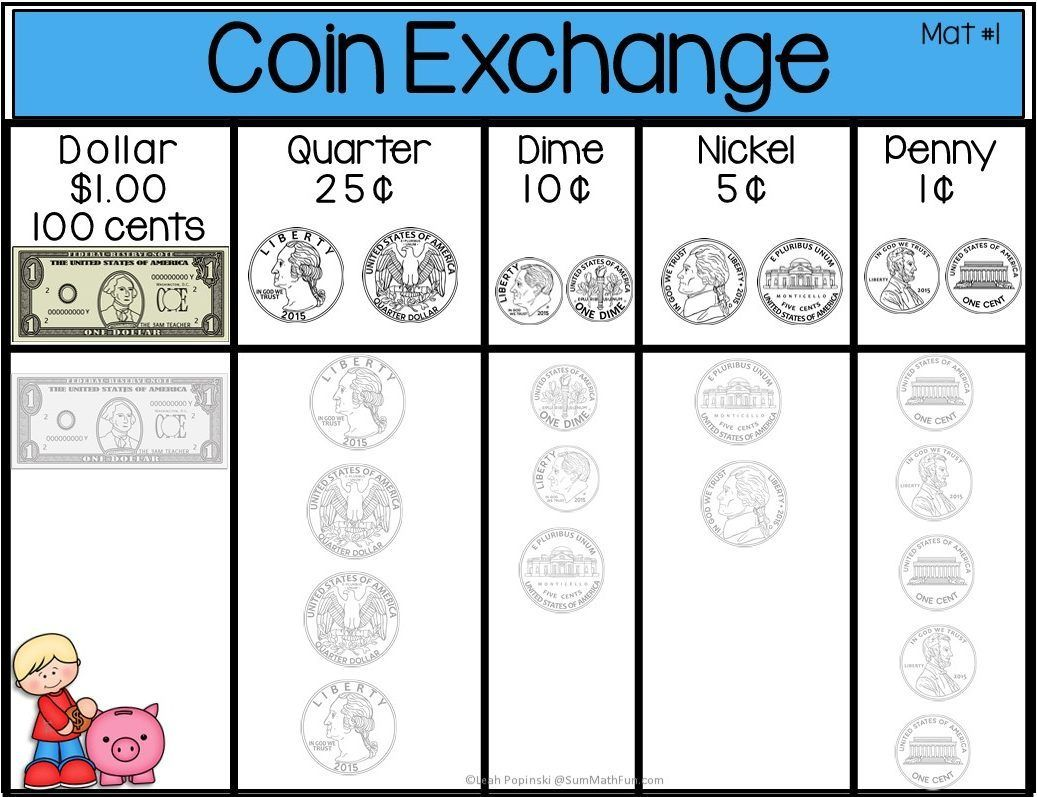 From identifying coins to money word problems, know exactly what to ...