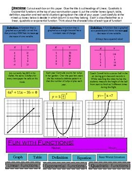 Fun with Functions: Linear, Quadratic, Exponential ...