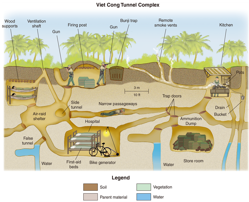 vietnam trench diagram wiring diagram expert diagram of a fox hole safer browser yahoo image search [ 1004 x 816 Pixel ]