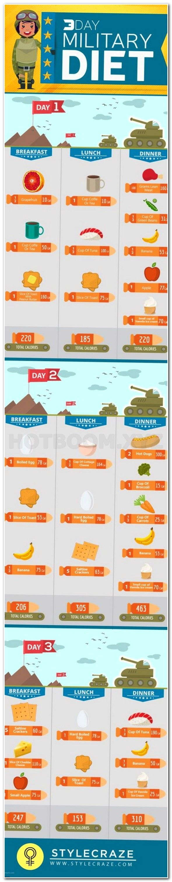 How lose weight fast in 3 days photo 5