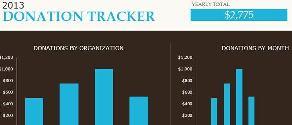If you need to keep track of your charitable contributions - spreadsheet template