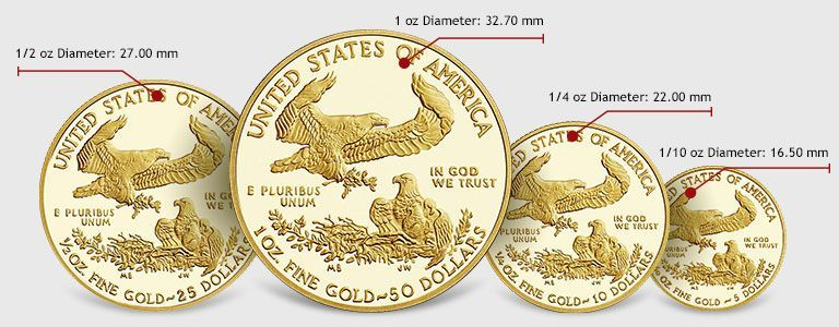 Www Investingoldn American Eagle Gold Coin Sizes Www Investingoldn American Eagle Gold Coin Sizes The Post Buying Gold Gold Coins American Eagle Gold Coin