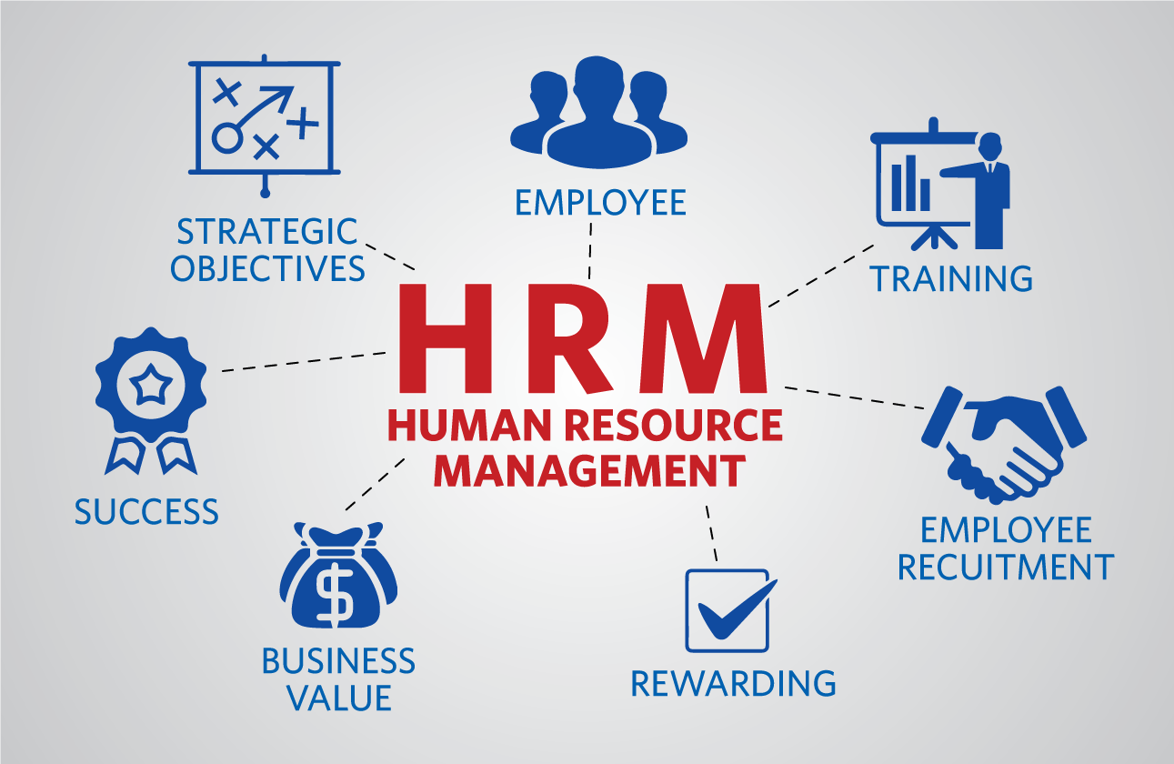 Iso Releases The First Standards On Human Resources Practices Human Resource Management Human Resources Hr Management