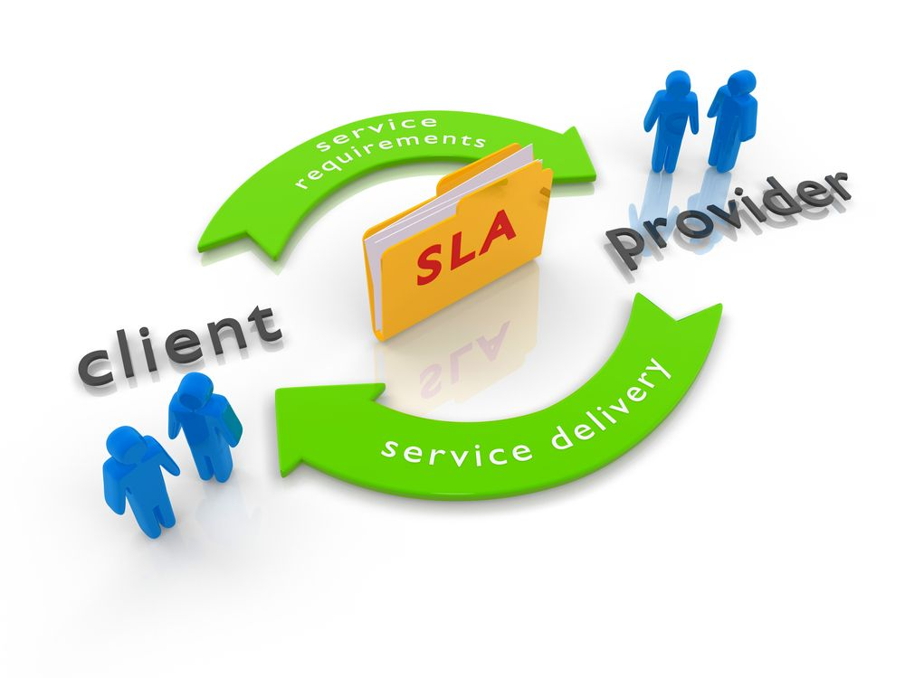 Sla Importance And Implementation  Service Level Agreement