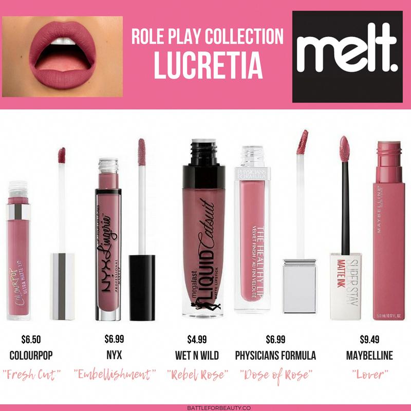 Makeup Revolution Sale Drugstore lipstick, Makeup dupes
