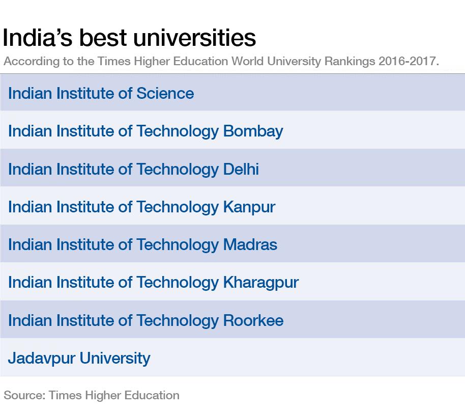 World Economic Forum On Best University University Rankings Higher Education