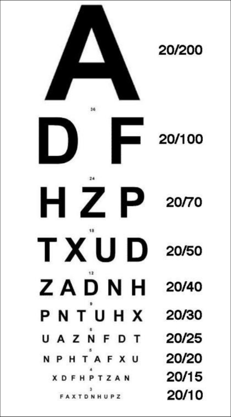 Snellen Chart for testing visual acuity  | Eyes | Eye chart, Logos